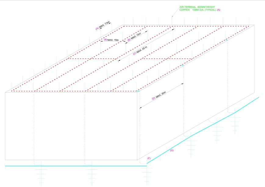 Nfpa 780 Electrical Design Documentation