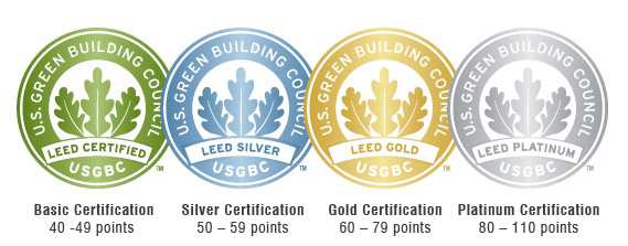 Leed v4 overview electrical design documentation for Benefits of leed