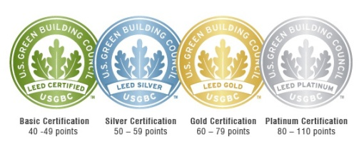 Tips electrical design documentation for Benefits of leed certification